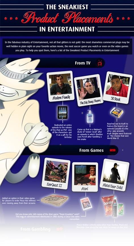Infographic: The Sneakiest Product Placement in Entertainment