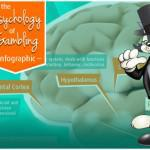 The Psychology of Gambling [Infographic]