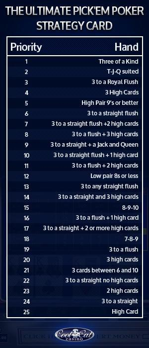 Poker Strategy Card
