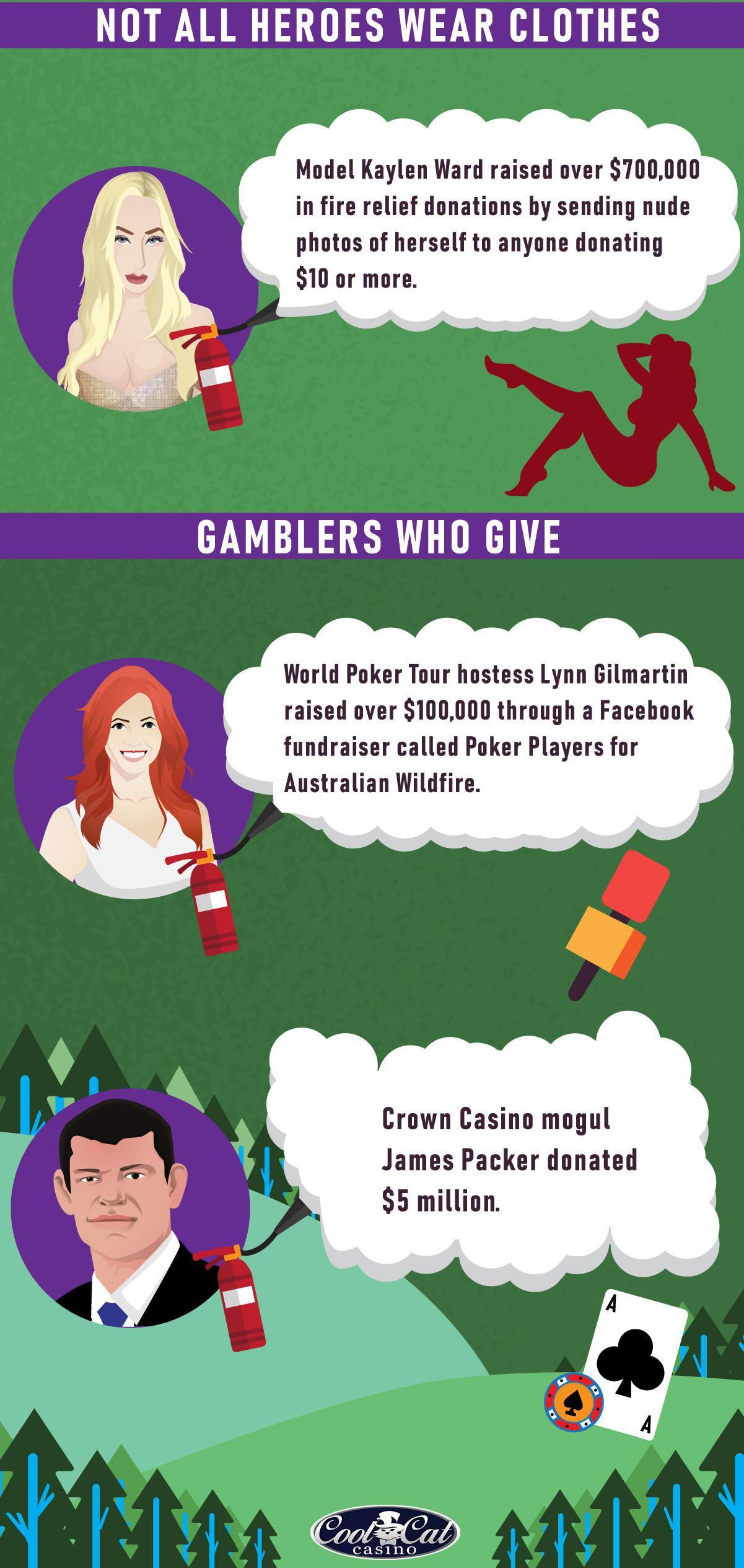 Infographic: Australia's Wildfires | CoolCat Casino